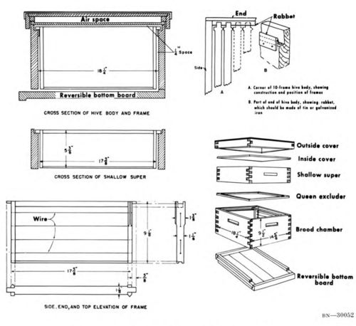 Beekeeping for beginners part 2 for Beehive plans blueprints
