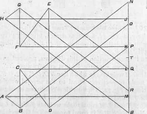 207 Force Diagram For Truss In Fig 61
