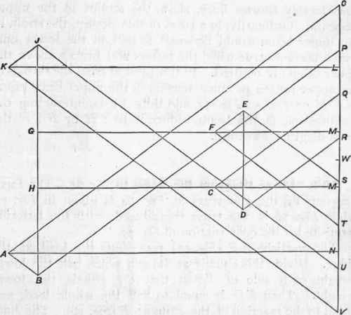207 force diagram for truss in fig 61 207 force diagram for truss in fig 61 104 ccuart Choice Image