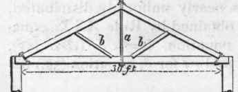 rafter design