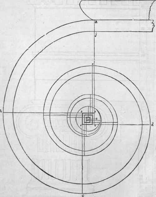 37. - To Describe The Ionie Volute