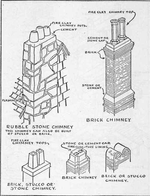 Principles Of Good Construction Practice . . .Chimney Detail | All