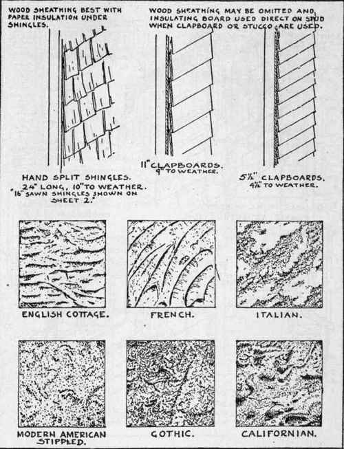 Civil engineering - Exterior wall finishes materials ...