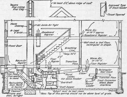 fiat 500 interior fuse box diagram