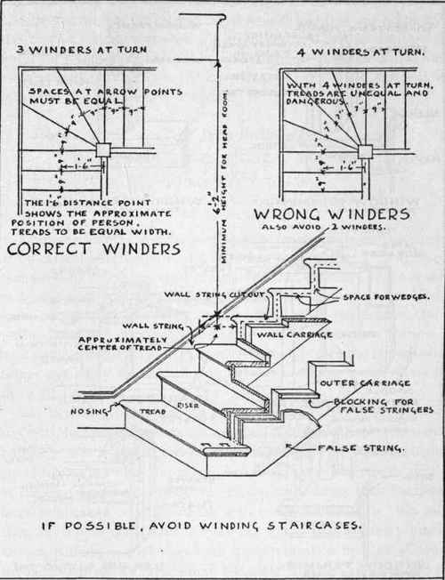 How To Read Plans further 233771 Adding Pole Barn Extension Existing also Design besides Installation together with Habs Details Of The Stairways Of The Post Surgeons Quarters Which Is Adorned With Decorative Finely Carved Woodwork And Turned Tapered Newel Post And Stair Treads Media. on door framing details