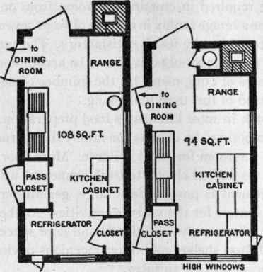 Relation Of The Kitchen To The Rest Of The House
