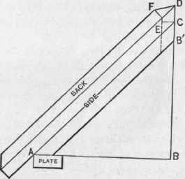 rafter diagram