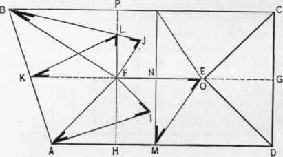 Plan Of Hip Roof With One End Out Of Square.