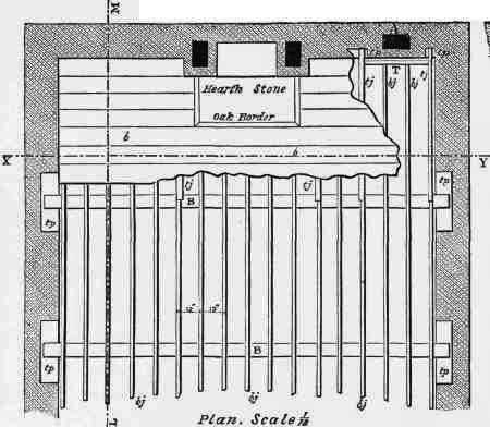 Information and links for for Floor joist bridging
