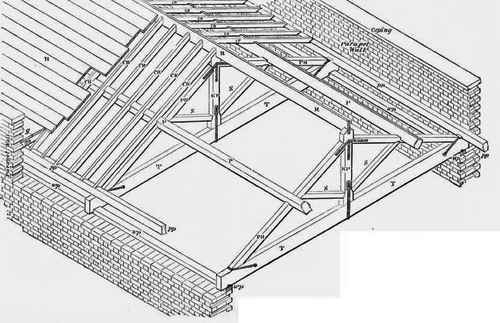 Fig. 322. Part of a KING POST ROOF, showing two Trusses, etc.