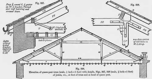 King Post Roofs. Table Of Scantlings Of Timber, Recommended By Tredgold,1  For