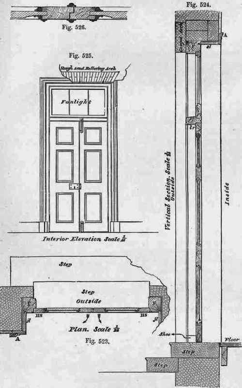 Flush Door Plan Elevation Section : Method of putting a door together continued