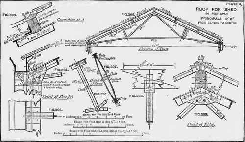Wood Roofing Joints