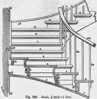 Stairs Construction Drawings