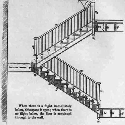 Front Elevation Of Dog Legged Staircase : Stairs cross section