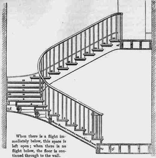 Front Elevation Of Dog Legged Staircase : Dog legged stairs