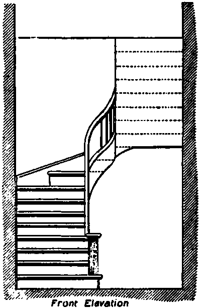 Front Elevation Staircase Design : Construction of stairs