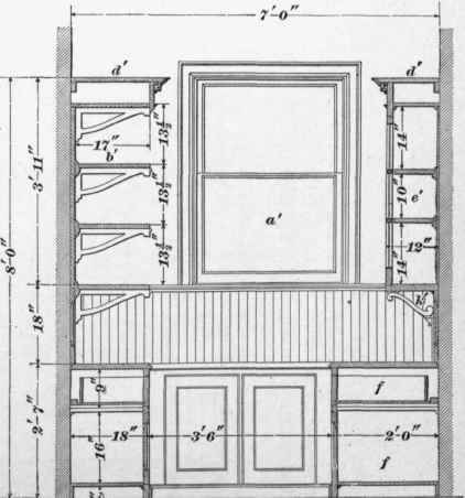 Interior fittings continued for Butler building details