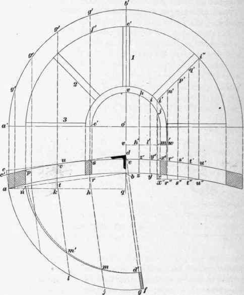 Aoa Diagram Window