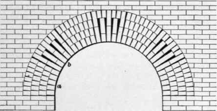 Brick Arches 115