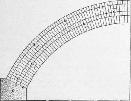 Brick Arches 116