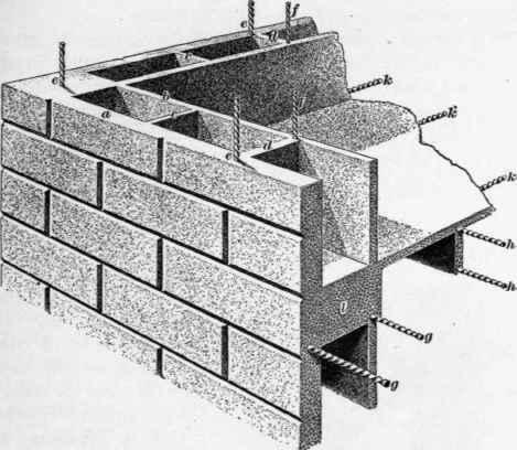 Hollow Concrete Walls