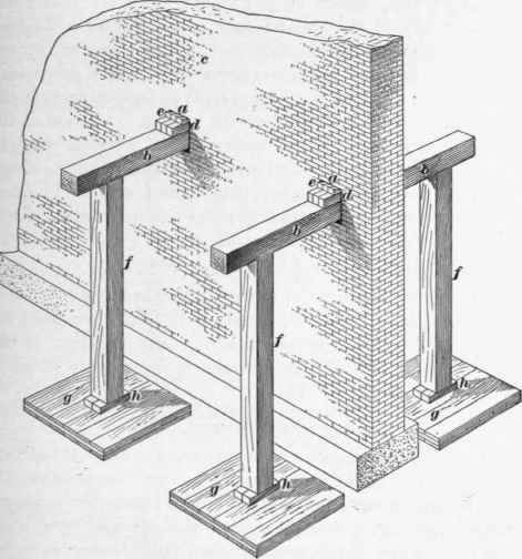 Needle Beam Shoring For Wall : Concrete slab and studs on pinterest