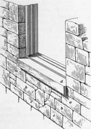 Tracery moreover Plans To Build Shed Doors moreover From The Anvil Fanlight Catch And Two Keeps 83844 besides Door Frame Construction as well Whats That Symbol Kerykeion Caduceus. on window opening designs