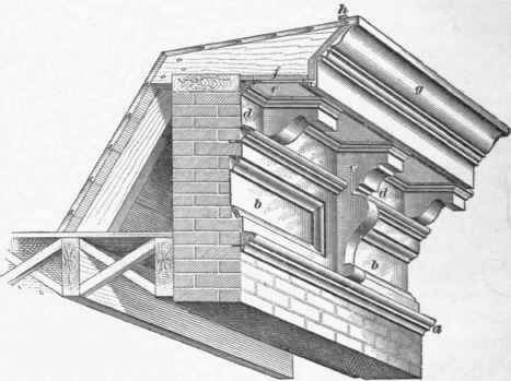 14 Cornice Erection On Wood Supports 384