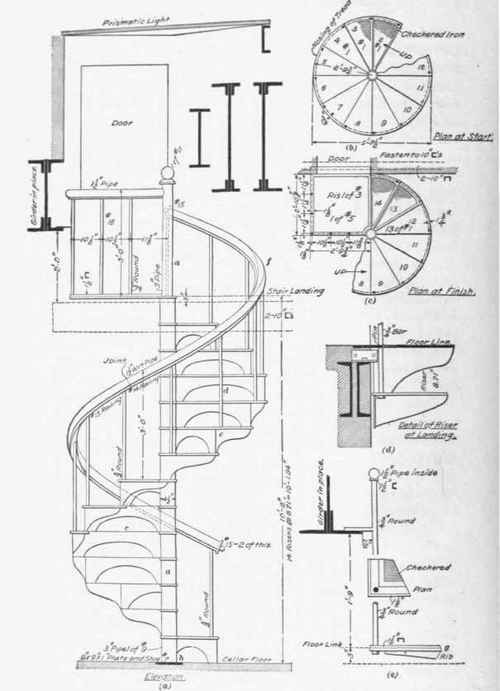 Learn one thing a day why did fire stations have spiral for Spiral staircase plan