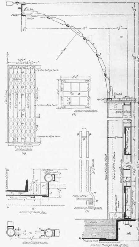 Elevator Shaft Construction Detail http://chestofbooks.com/architecture/Building-Construction-V3/Combined-Elevator-And-Stair-Shafts-Part-2.html