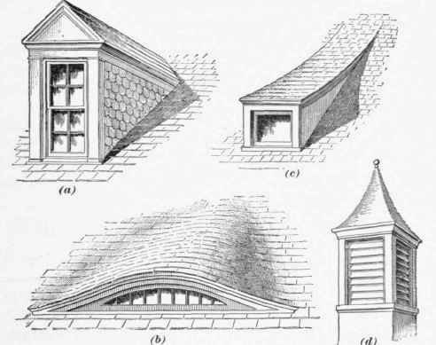 General terms and definitions varieties of roofs for Building terms with pictures