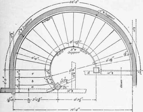 Superior Semicircular Stairs 121