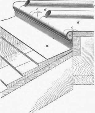 Sheet Lead Roofing