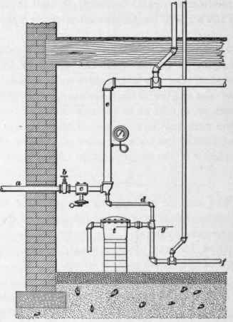 Types Of Heating Systems 175