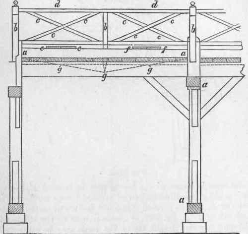 19 Gate 94. Fig. 280.