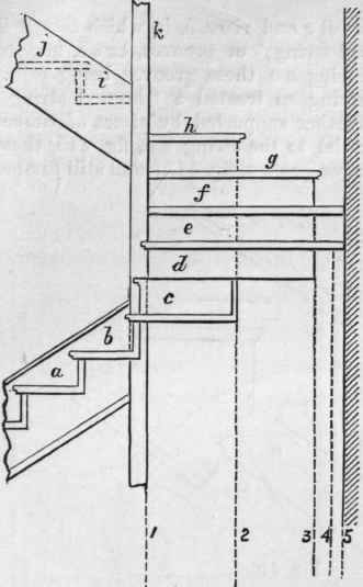 Front Elevation Of Dog Legged Staircase : Winder staircase elevation gallery