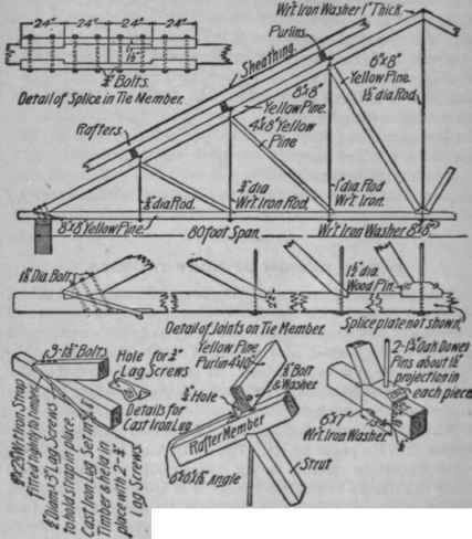 Detail Design Of Roof Trusses