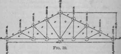 stresses in roof trusses howe truss calculator