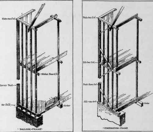 IV. Types Of Wooden-Frame Construction. Types Explained
