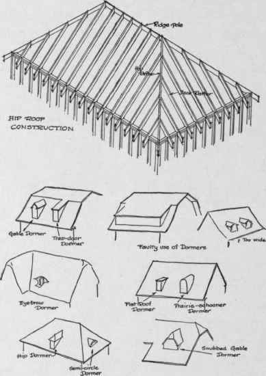 Classification and construction of the architectural for Dormer window construction drawings