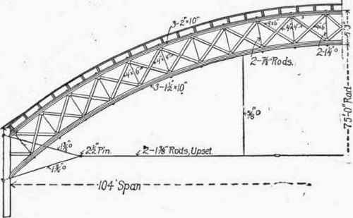 24 Arched Trusses Segmental Ribs 30063