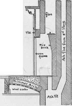 Details Of Construction In Brickwork. Part 3
