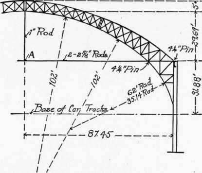 38 Bowstring Trusses