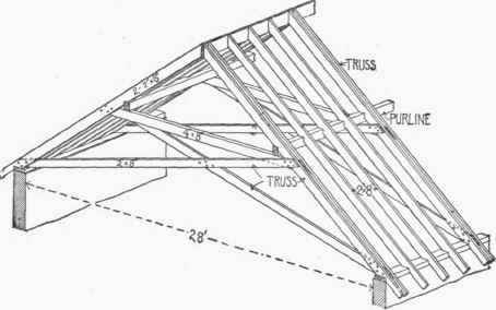 timber top tent instructions