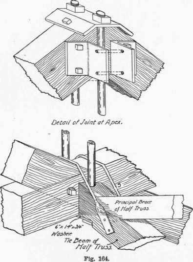 church roofs with suspended ceiling part 2 I Beam Buckle 77 roofing the crossing 300168