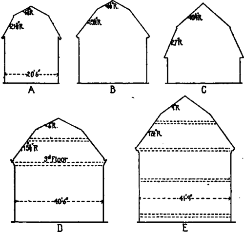 79 mansard and curb roofs for Mansard roof section