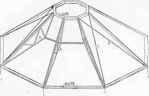 Specific formula when going about making octagonal roofs for Hexagonal roof framing