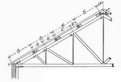 Example 3 The Purlins Rest On The Chord Of The Truss