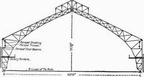 97. Roof Over The Drill Hall Of The First Regiment National Guard ...